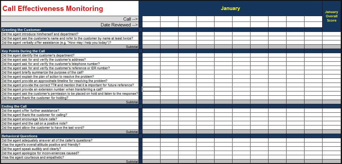 call monitoring template templates incident management metrics
